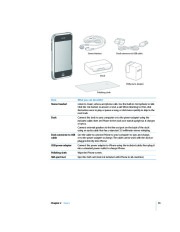iPhone Users Guide page 13